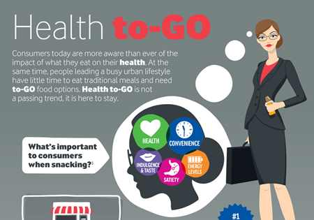 Health to-GO infographic